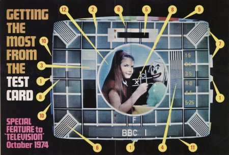 BBC Test Card F, as discussed in the Looks Unfamiliar Halloween Extra.
