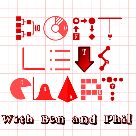Don't Let's Chart with Ben and Phil.
